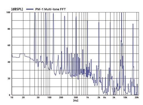 pm-1-multi-tone-fft
